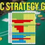 Learn The Basic Strategy Of Blackjack